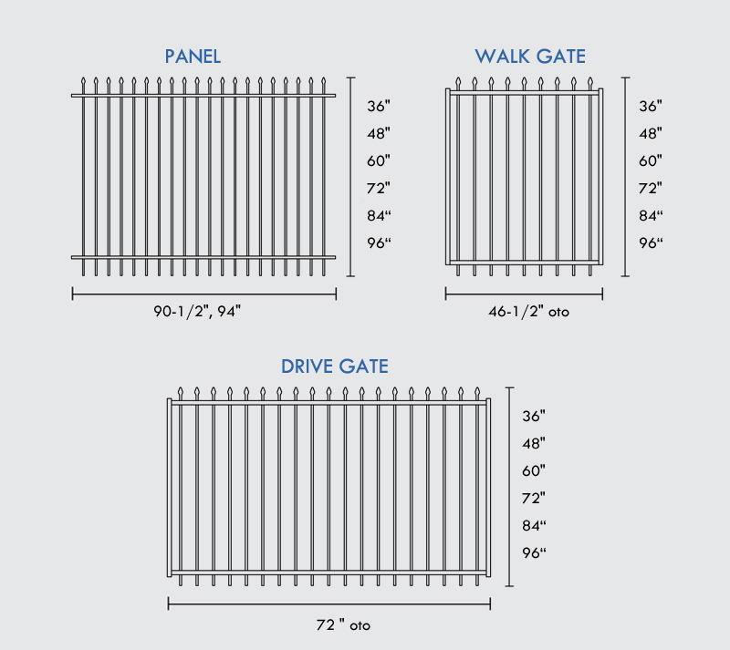 Ornamental Fence for Industrial Specifications